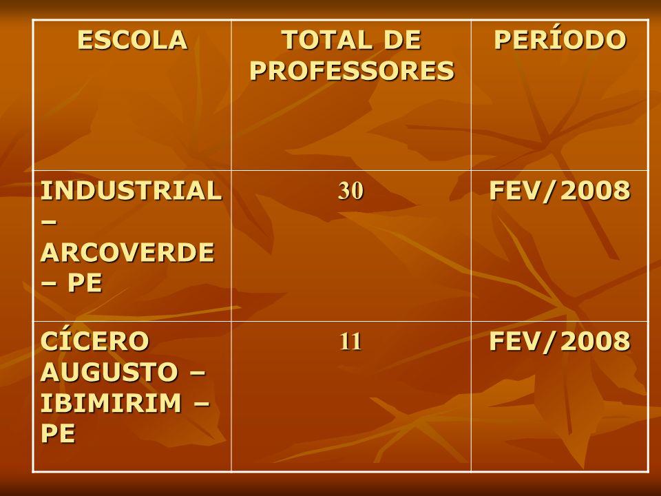 ESCOLA TOTAL DE PROFESSORES PERÍODO INDUSTRIAL – ARCOVERDE – PE 30FEV/2008 CÍCERO AUGUSTO – IBIMIRIM – PE 11FEV/2008