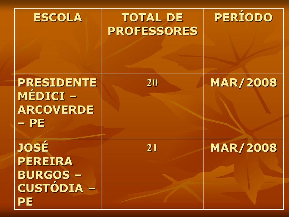 ESCOLA TOTAL DE PROFESSORES PERÍODO PRESIDENTE MÉDICI – ARCOVERDE – PE 20MAR/2008 JOSÉ PEREIRA BURGOS – CUSTÓDIA – PE 21MAR/2008