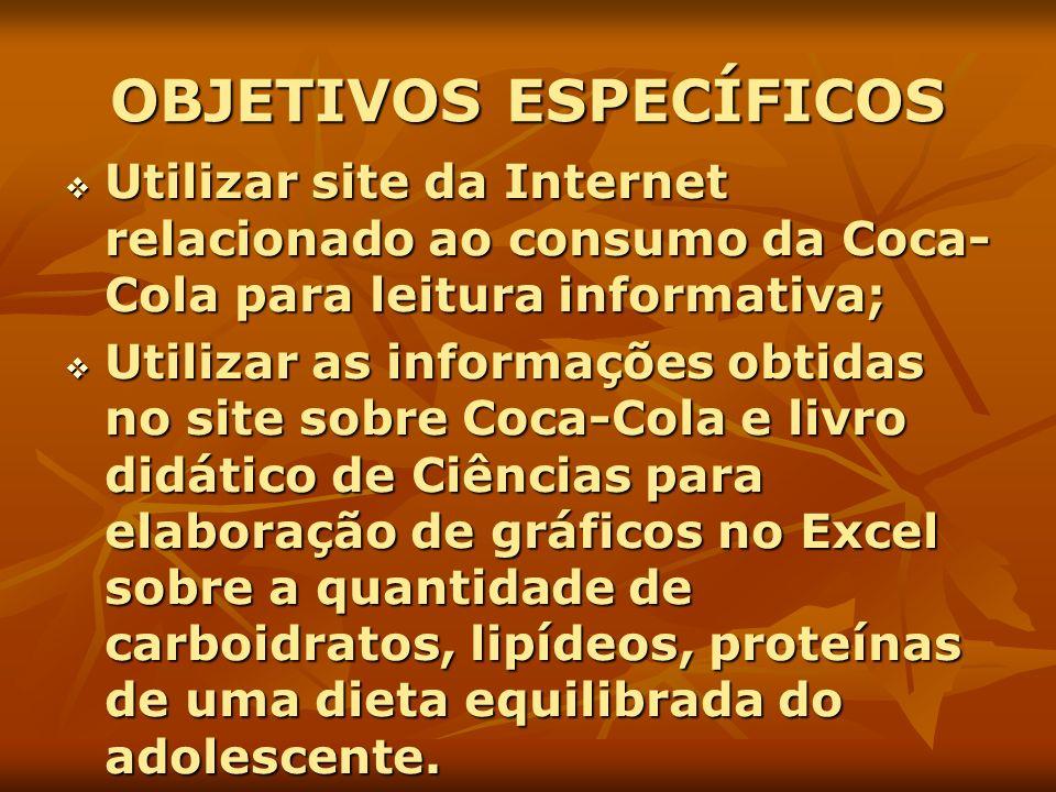 OBJETIVOS ESPECÍFICOS Utilizar site da Internet relacionado ao consumo da Coca- Cola para leitura informativa; Utilizar site da Internet relacionado a