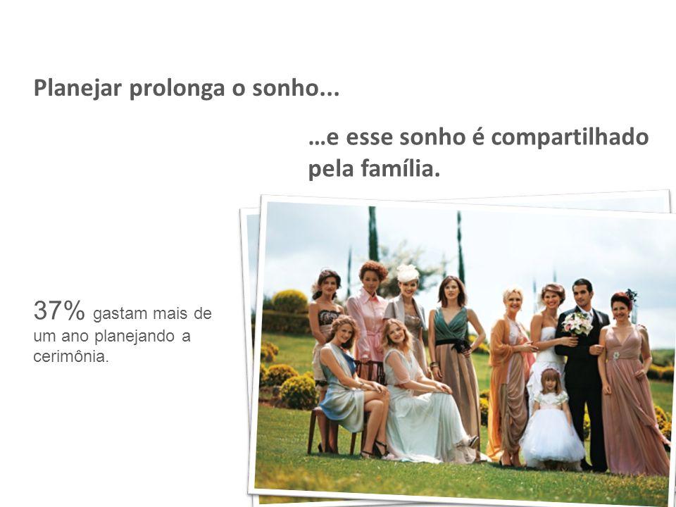 …e esse sonho é compartilhado pela família. Planejar prolonga o sonho...