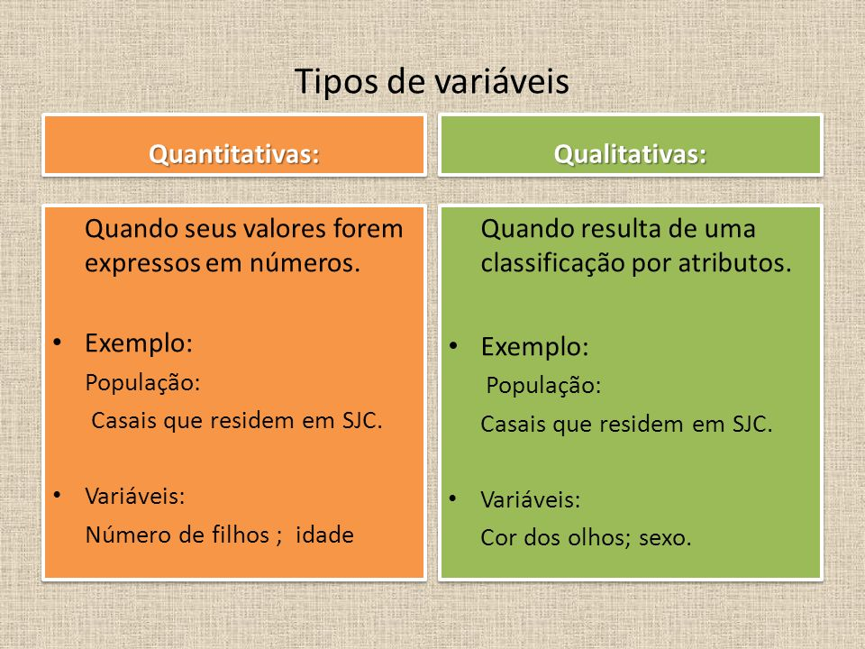 Tipos de variáveis Quantitativas:Quantitativas: Quando seus valores forem expressos em números. Exemplo: População: Casais que residem em SJC. Variáve