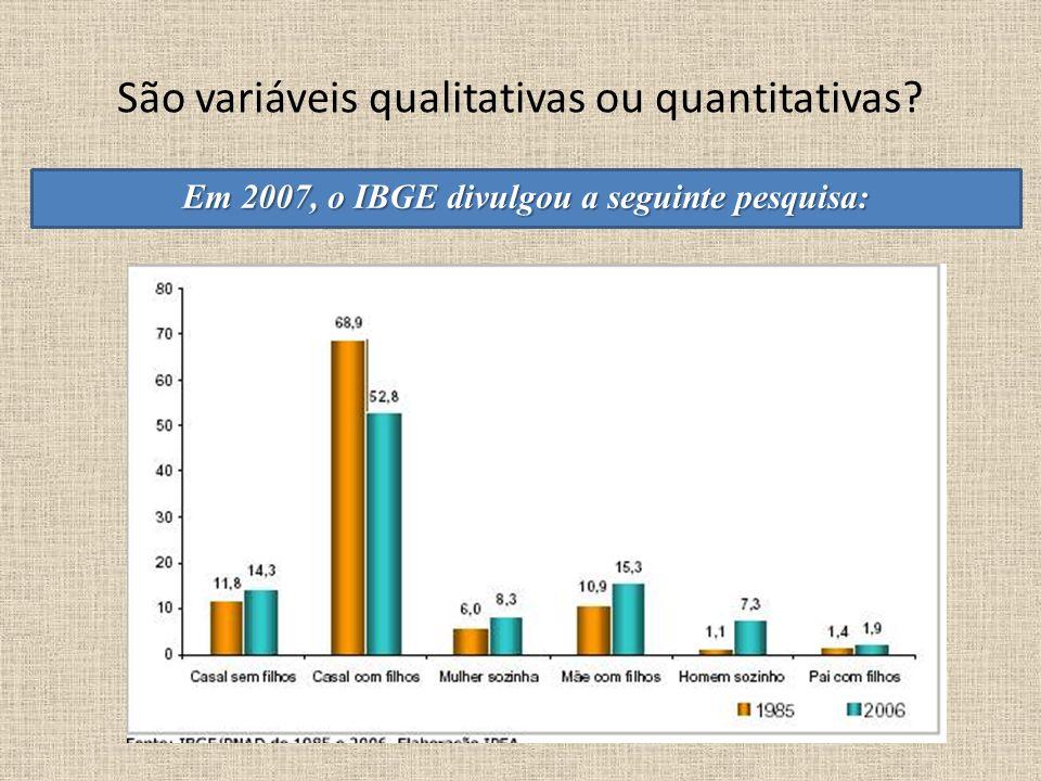 São variáveis qualitativas ou quantitativas? Em 2007, o IBGE divulgou a seguinte pesquisa: