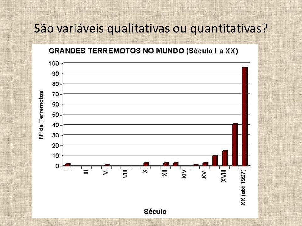 São variáveis qualitativas ou quantitativas?