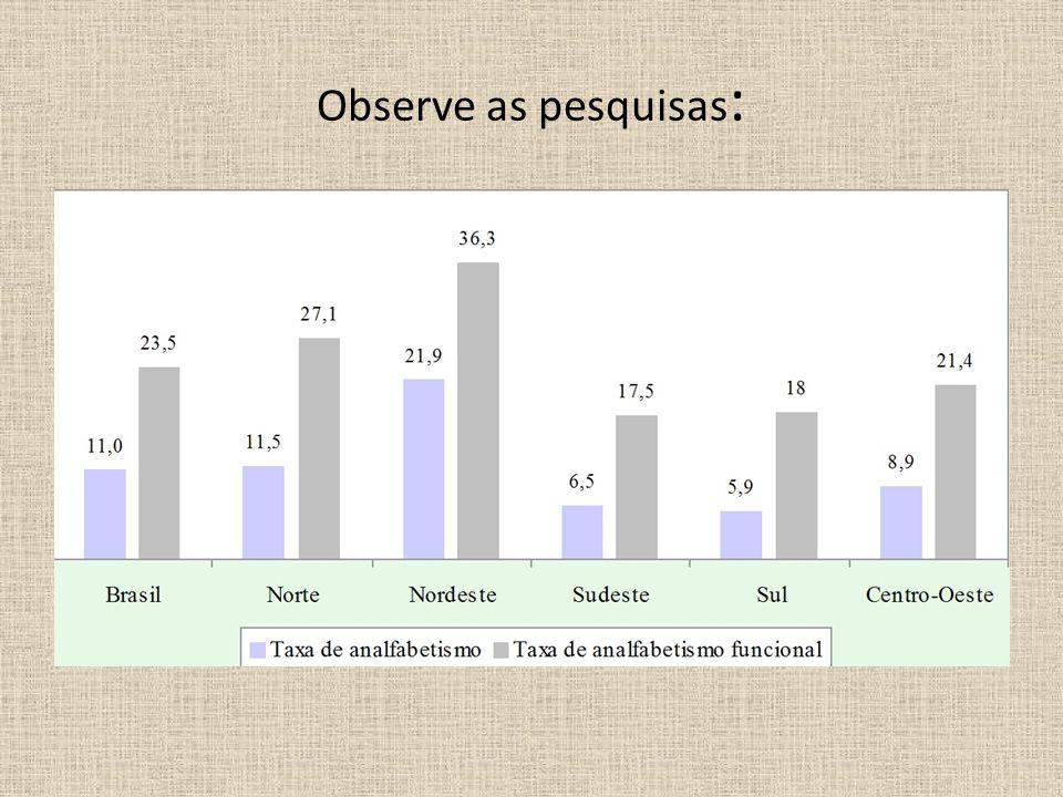 Exercício 3 Em 2008, a fundação Oswaldo Cruz fez um levantamento sobre a quantidade de artigos produzidos por seus profissionais.