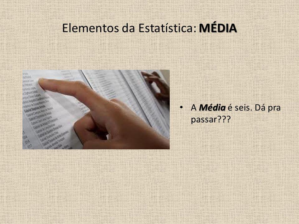 MÉDIA Elementos da Estatística: MÉDIA Média A Média é seis. Dá pra passar???