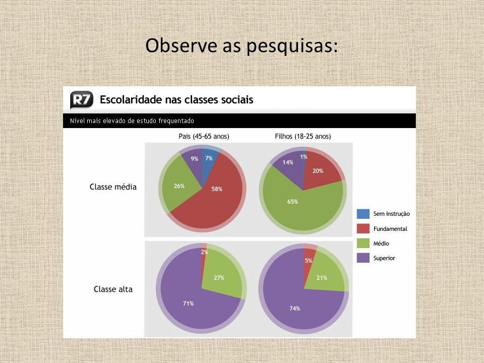 Numa pesquisa sobre intenções de voto para presidente, há tempo hábil para consultar TODA a população brasileira.