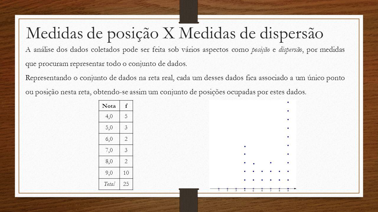 Medidas de posição X Medidas de dispersão A análise dos dados coletados pode ser feita sob vários aspectos como posição e dispersão, por medidas que p