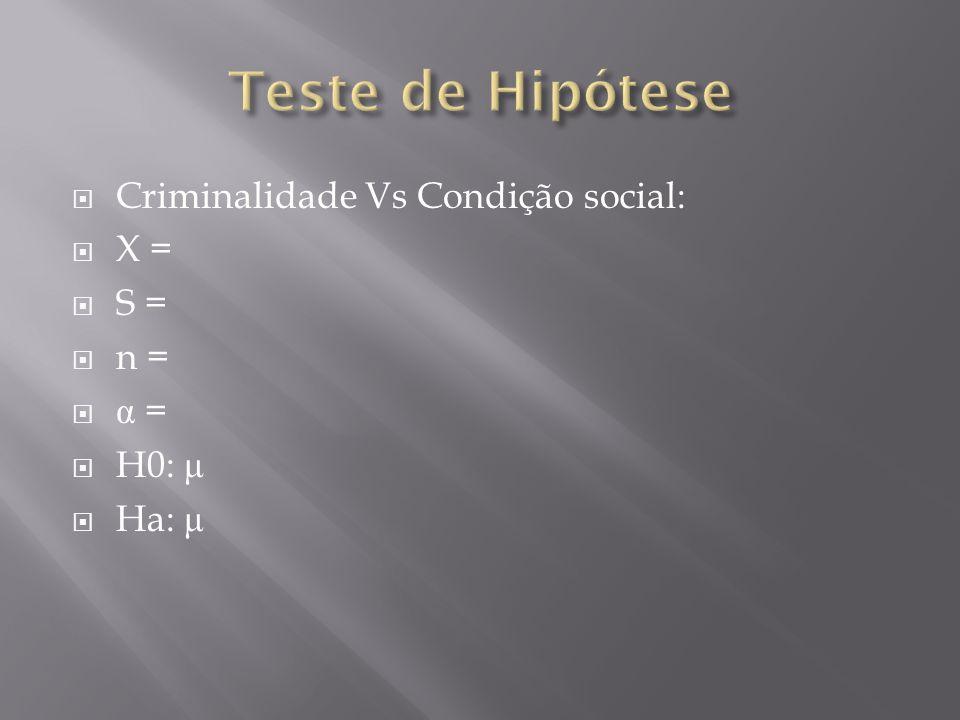 Criminalidade Vs Condição social: X = S = n = α = H0: μ Ha: μ