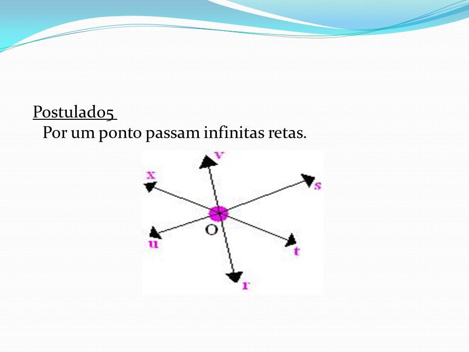 Postulado 4 Existem infinitos pontos em cada reta e fora dela.