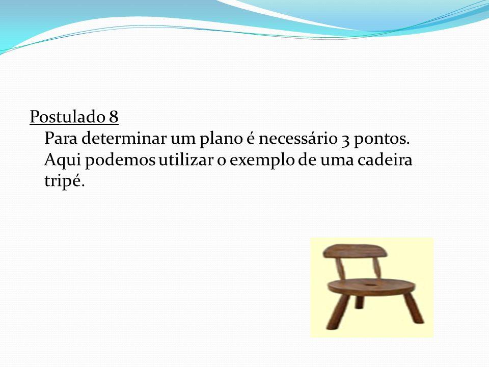 Postulado 7 Para determinar uma reta é necessário dois pontos distintos.