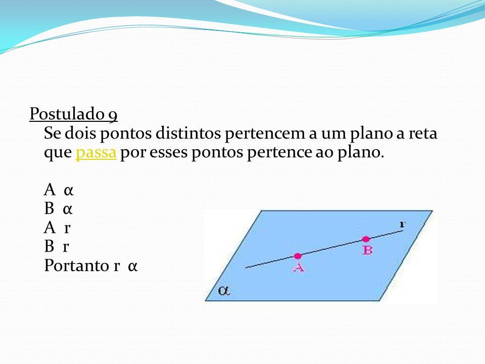 Postulado 8 Para determinar um plano é necessário 3 pontos. Aqui podemos utilizar o exemplo de uma cadeira tripé.