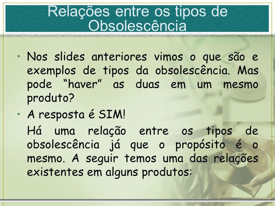 Relações entre os tipos de Obsolescência Nos slides anteriores vimos o que são e exemplos de tipos da obsolescência. Mas pode haver as duas em um mesm