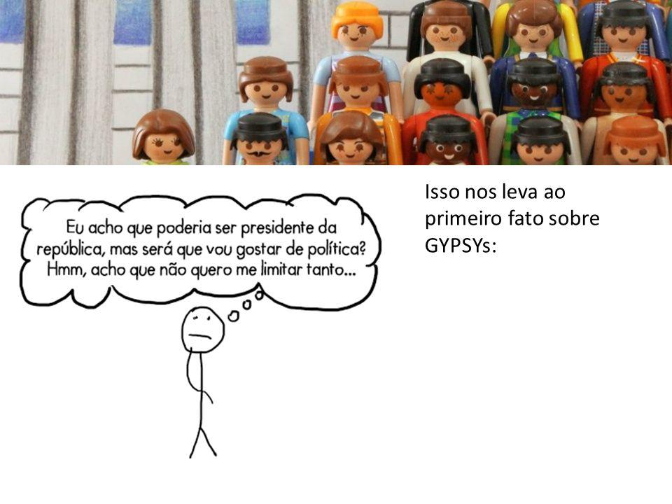Isso nos leva ao primeiro fato sobre GYPSYs:
