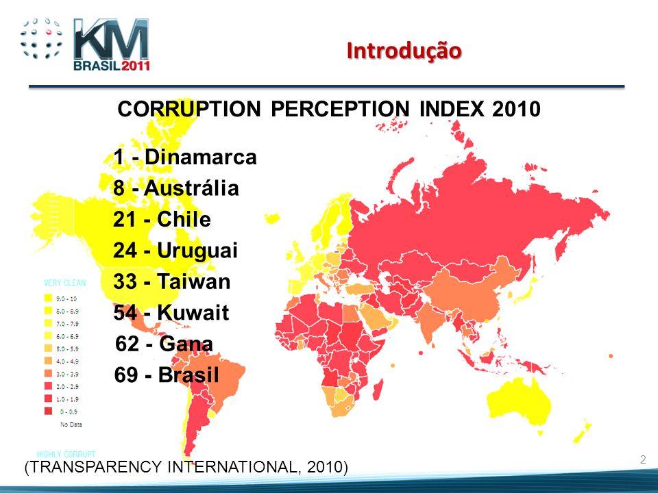 Introdução CORRUPTION PERCEPTION INDEX 2010 69 - Brasil 62 - Gana 54 - Kuwait 33 - Taiwan 24 - Uruguai 1 - Dinamarca 8 - Austrália 21 - Chile (TRANSPARENCY INTERNATIONAL, 2010) 2