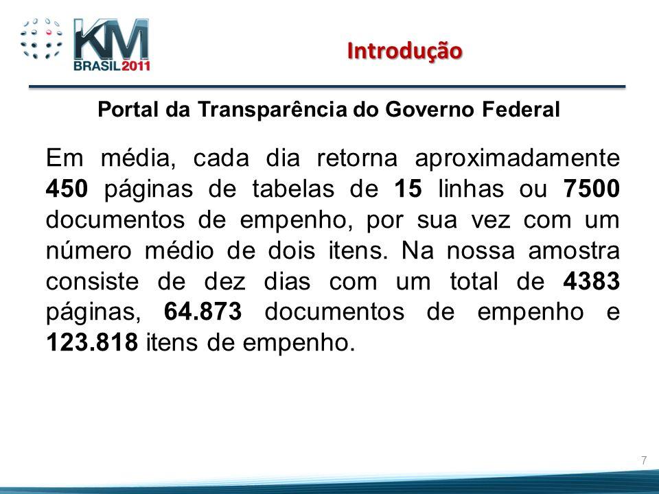 Introdução Portal da Transparência do Governo Federal Em média, cada dia retorna aproximadamente 450 páginas de tabelas de 15 linhas ou 7500 documentos de empenho, por sua vez com um número médio de dois itens.