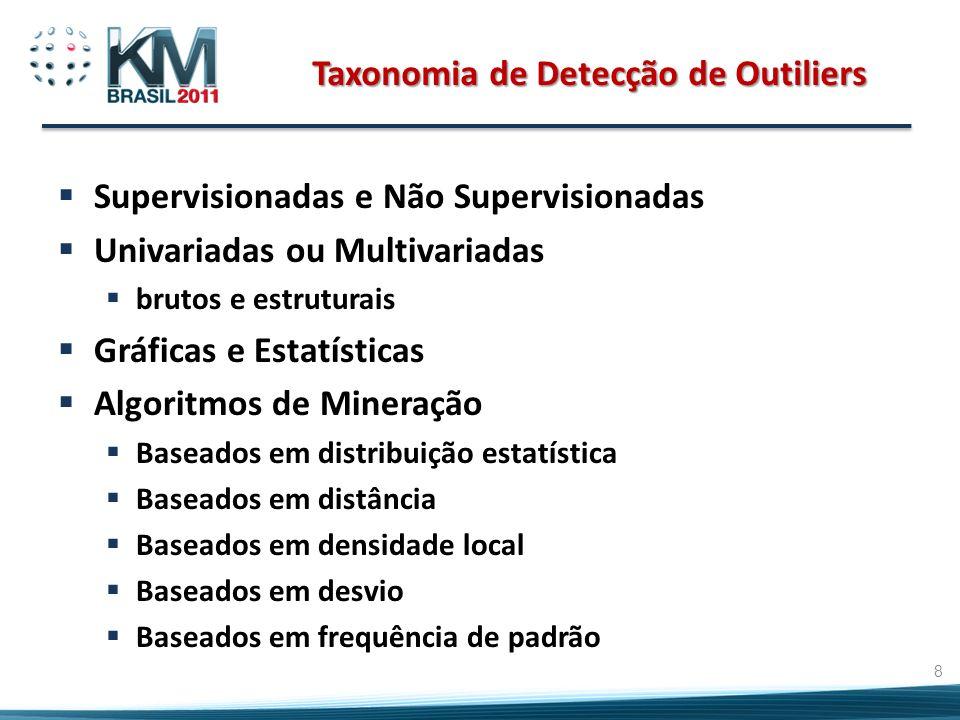Taxonomia de Detecção de Outiliers Supervisionadas e Não Supervisionadas Univariadas ou Multivariadas brutos e estruturais Gráficas e Estatísticas Alg