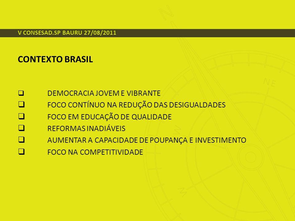 CONTEXTO BRASIL DEMOCRACIA JOVEM E VIBRANTE FOCO CONTÍNUO NA REDUÇÃO DAS DESIGUALDADES FOCO EM EDUCAÇÃO DE QUALIDADE REFORMAS INADIÁVEIS AUMENTAR A CA