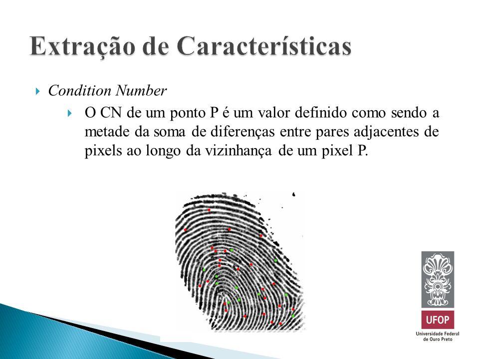 Condition Number O CN de um ponto P é um valor definido como sendo a metade da soma de diferenças entre pares adjacentes de pixels ao longo da vizinha