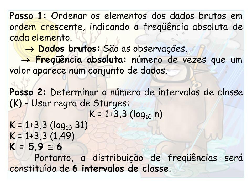 Passo 1: Ordenar os elementos dos dados brutos em ordem crescente, indicando a freqüência absoluta de cada elemento. Dados brutos: São as observações.