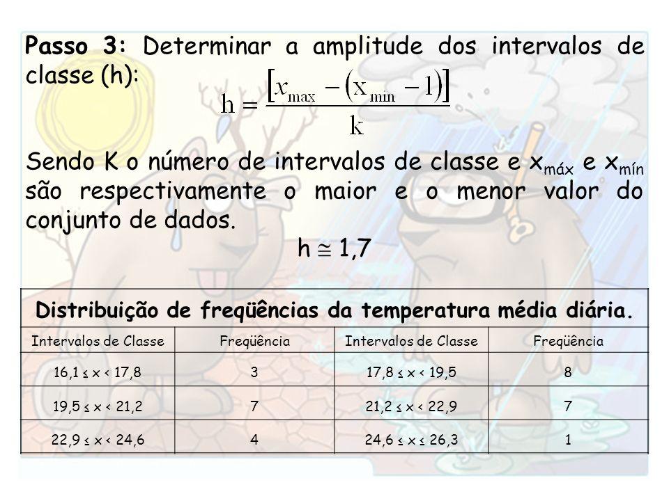 Passo 3: Determinar a amplitude dos intervalos de classe (h): Sendo K o número de intervalos de classe e x máx e x mín são respectivamente o maior e o