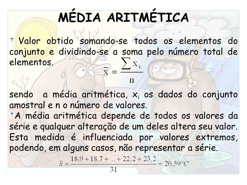 MÉDIA ARITMÉTICA Valor obtido somando-se todos os elementos do conjunto e dividindo-se a soma pelo número total de elementos. sendo a média aritmética