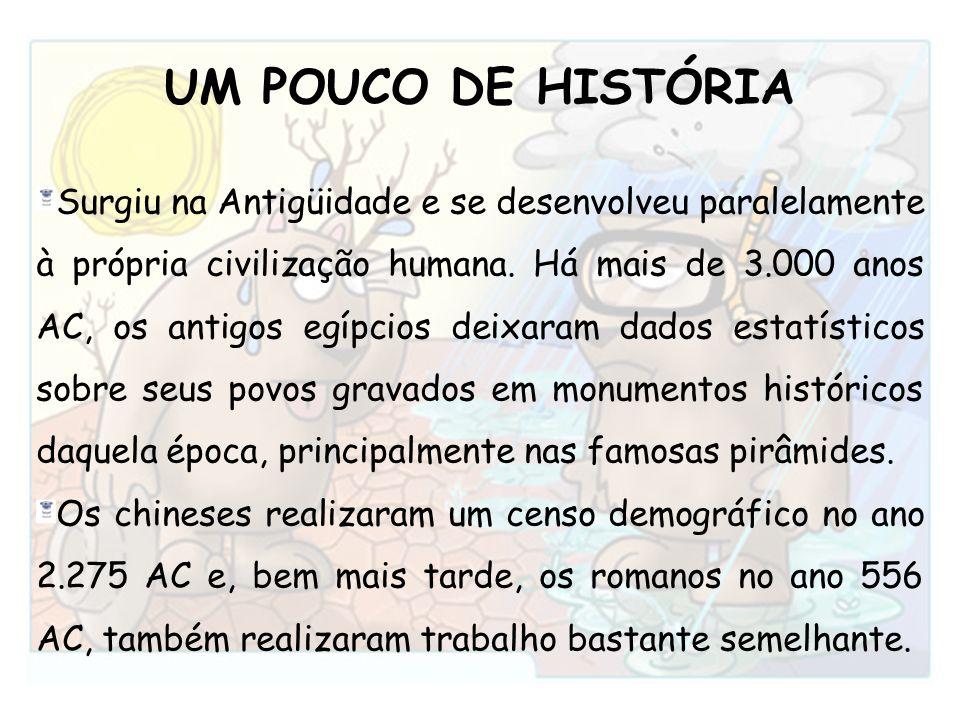UM POUCO DE HISTÓRIA Surgiu na Antigüidade e se desenvolveu paralelamente à própria civilização humana. Há mais de 3.000 anos AC, os antigos egípcios