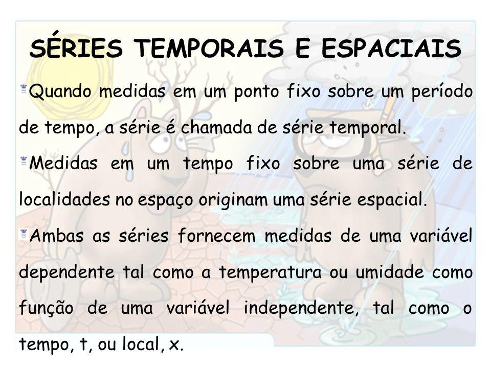 SÉRIES TEMPORAIS E ESPACIAIS Quando medidas em um ponto fixo sobre um período de tempo, a série é chamada de série temporal. Medidas em um tempo fixo