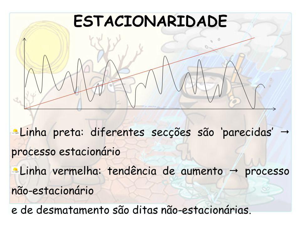 ESTACIONARIDADE Linha preta: diferentes secções são parecidas processo estacionário Linha vermelha: tendência de aumento processo não-estacionário e d