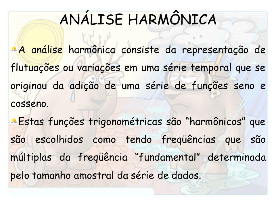 A análise harmônica consiste da representação de flutuações ou variações em uma série temporal que se originou da adição de uma série de funções seno