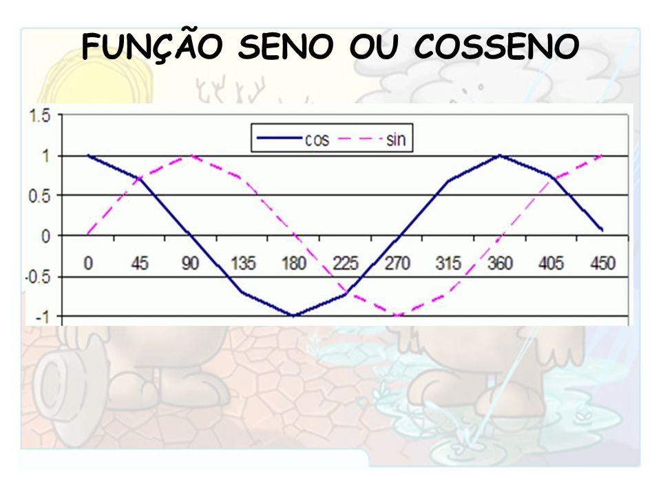FUNÇÃO SENO OU COSSENO