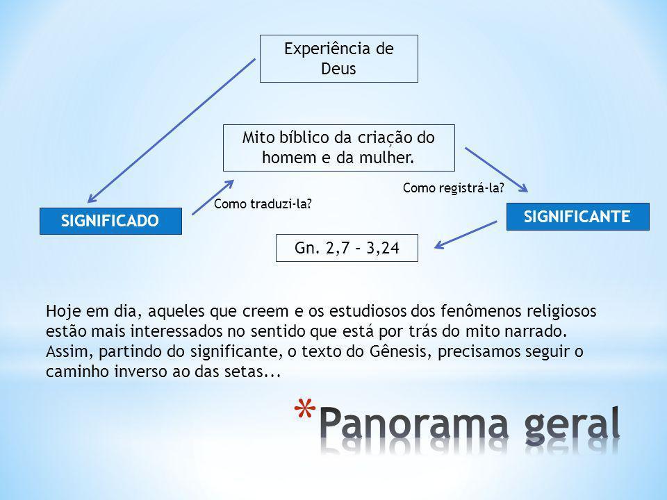Mito bíblico da criação do homem e da mulher. SIGNIFICANTE SIGNIFICADO Experiência de Deus Gn. 2,7 – 3,24 Como traduzi-la? Como registrá-la? Hoje em d