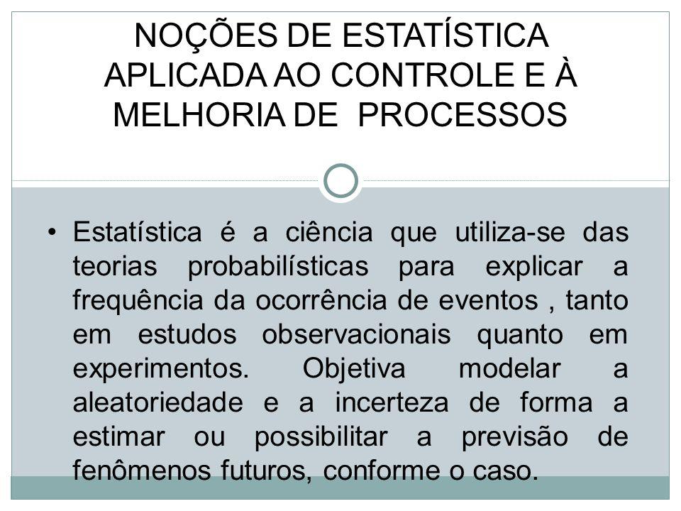 Estatística é a ciência que utiliza-se das teorias probabilísticas para explicar a frequência da ocorrência de eventos, tanto em estudos observacionai