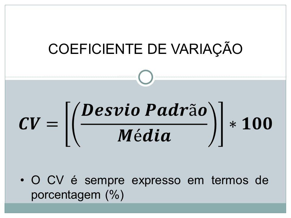 COEFICIENTE DE VARIAÇÃO O CV é sempre expresso em termos de porcentagem (%)