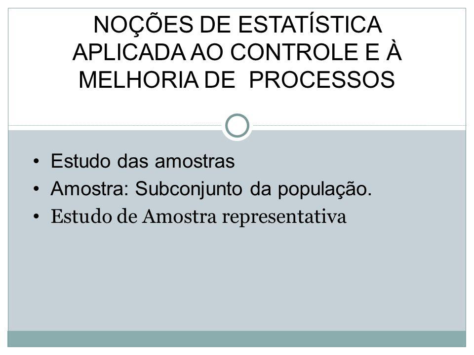 Estudo das amostras Amostra: Subconjunto da população. Estudo de Amostra representativa NOÇÕES DE ESTATÍSTICA APLICADA AO CONTROLE E À MELHORIA DE PRO