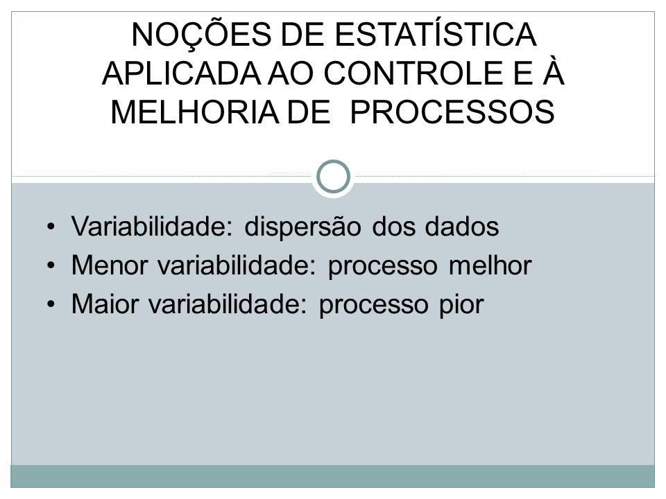 Variabilidade: dispersão dos dados Menor variabilidade: processo melhor Maior variabilidade: processo pior NOÇÕES DE ESTATÍSTICA APLICADA AO CONTROLE