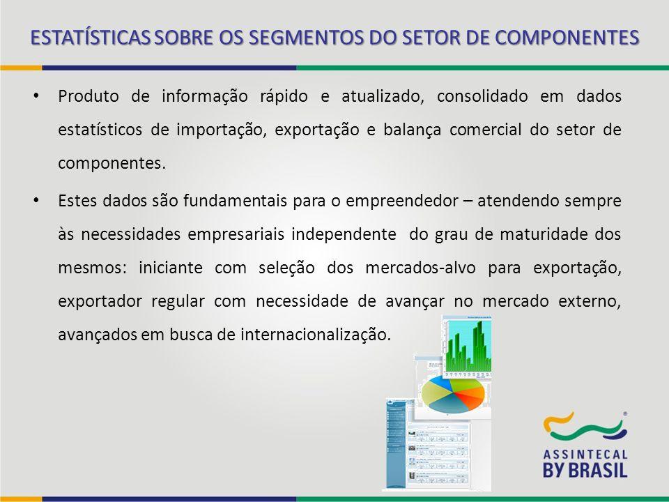 ESTATÍSTICAS SOBRE OS SEGMENTOS DO SETOR DE COMPONENTES Produto de informação rápido e atualizado, consolidado em dados estatísticos de importação, ex