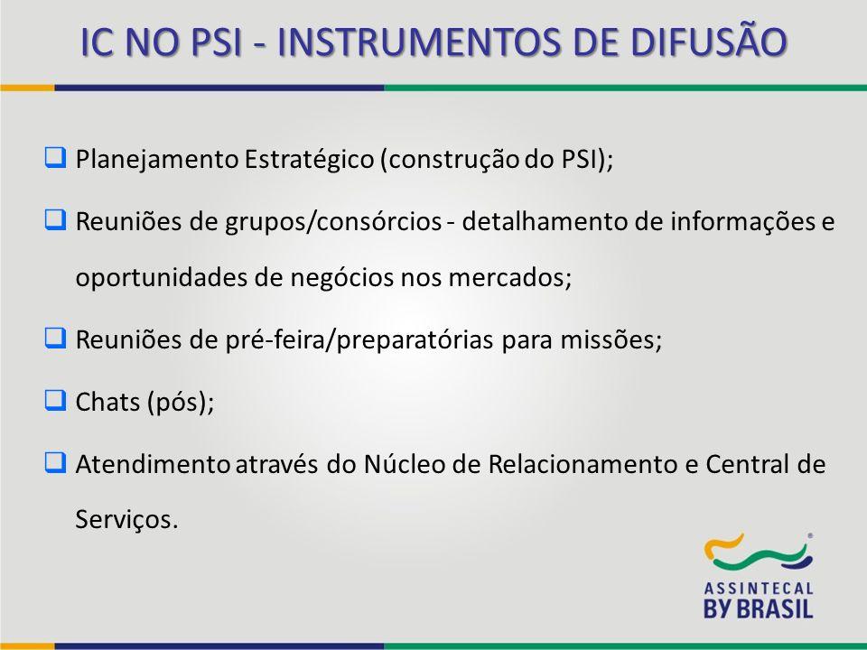 IC NO PSI - INSTRUMENTOS DE DIFUSÃO Planejamento Estratégico (construção do PSI); Reuniões de grupos/consórcios - detalhamento de informações e oportu