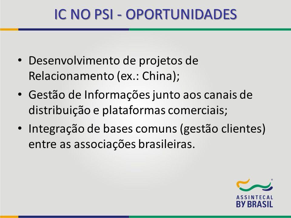 Desenvolvimento de projetos de Relacionamento (ex.: China); Gestão de Informações junto aos canais de distribuição e plataformas comerciais; Integraçã