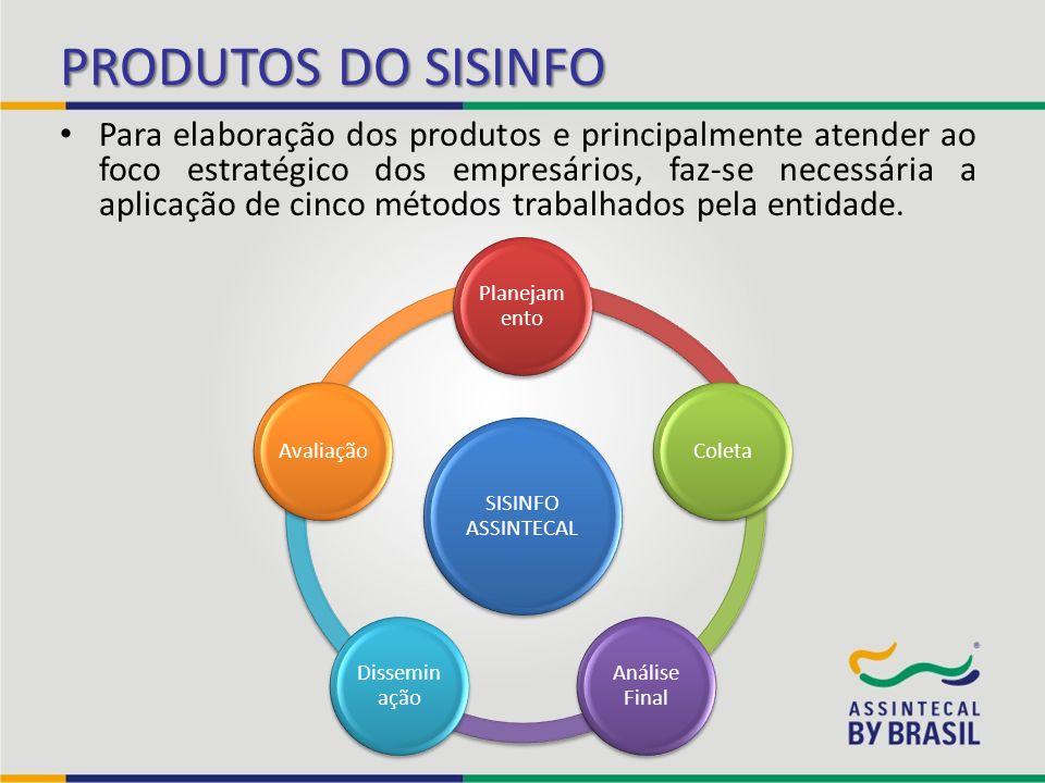 Para elaboração dos produtos e principalmente atender ao foco estratégico dos empresários, faz-se necessária a aplicação de cinco métodos trabalhados
