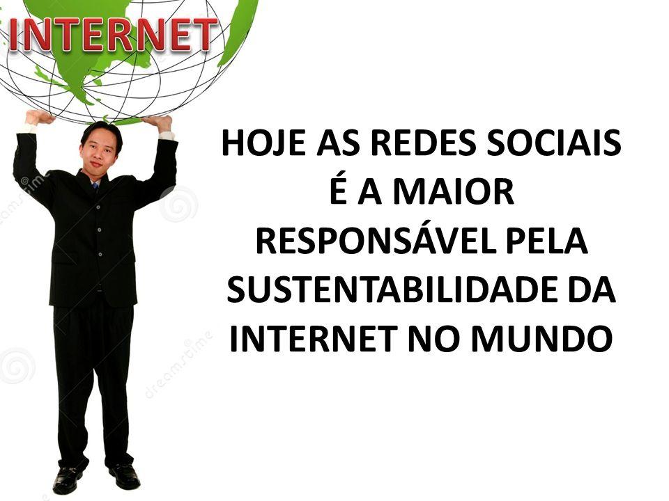HOJE AS REDES SOCIAIS É A MAIOR RESPONSÁVEL PELA SUSTENTABILIDADE DA INTERNET NO MUNDO