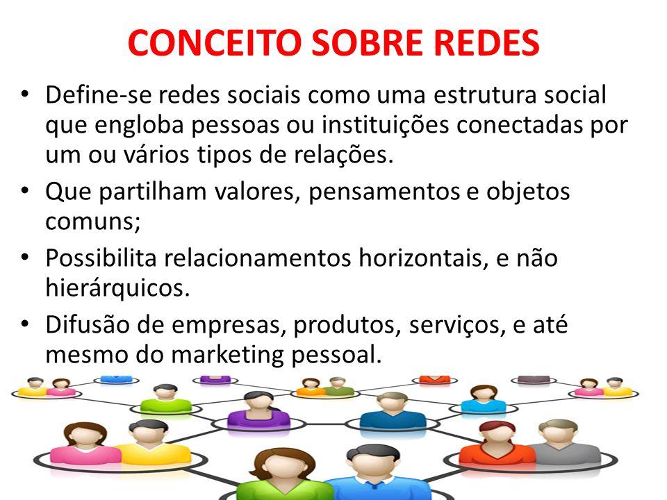 CONCEITO SOBRE REDES Define-se redes sociais como uma estrutura social que engloba pessoas ou instituições conectadas por um ou vários tipos de relaçõ