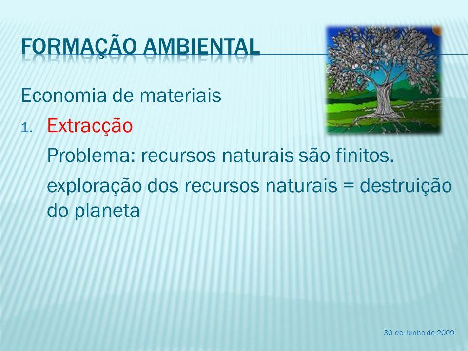 Economia de materiais 1. Extracção Problema: recursos naturais são finitos. exploração dos recursos naturais = destruição do planeta 30 de Junho de 20