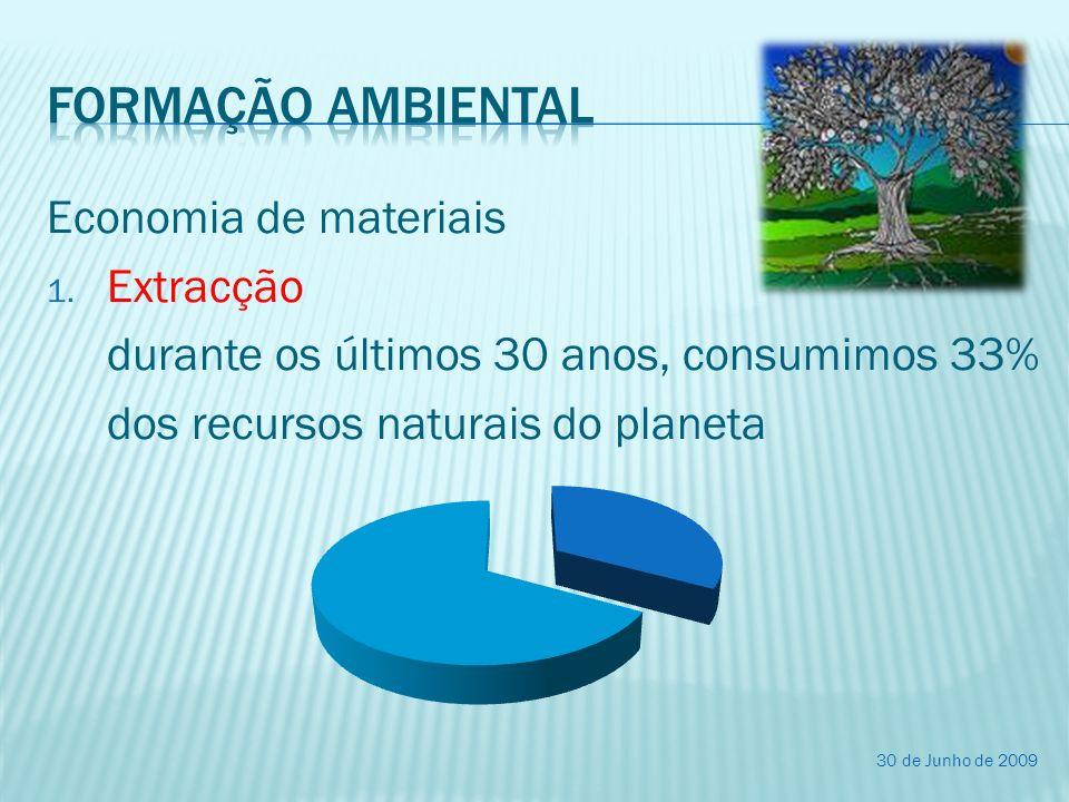 Economia de materiais 1. Extracção durante os últimos 30 anos, consumimos 33% dos recursos naturais do planeta 30 de Junho de 2009