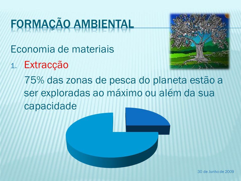 Economia de materiais 1. Extracção 75% das zonas de pesca do planeta estão a ser exploradas ao máximo ou além da sua capacidade 30 de Junho de 2009
