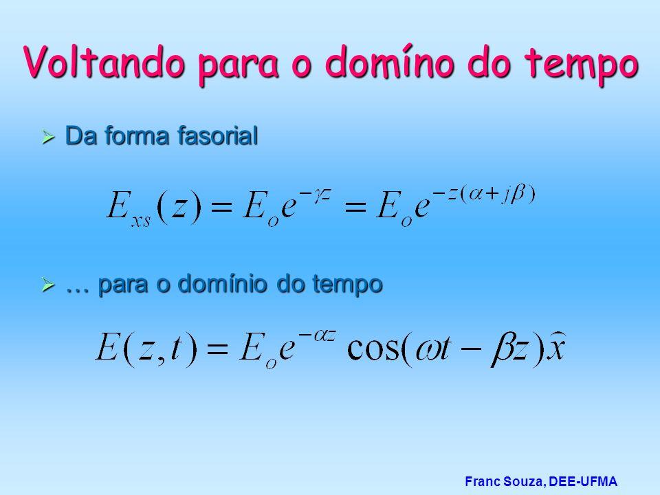 Voltando para o domíno do tempo Da forma fasorial Da forma fasorial … para o domínio do tempo … para o domínio do tempo Franc Souza, DEE-UFMA