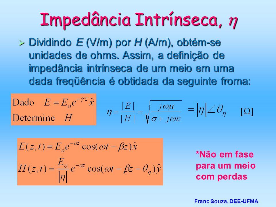 Impedância Intrínseca, Impedância Intrínseca, Dividindo E (V/m) por H (A/m), obtém-se unidades de ohms. Assim, a definição de impedância intrínseca de