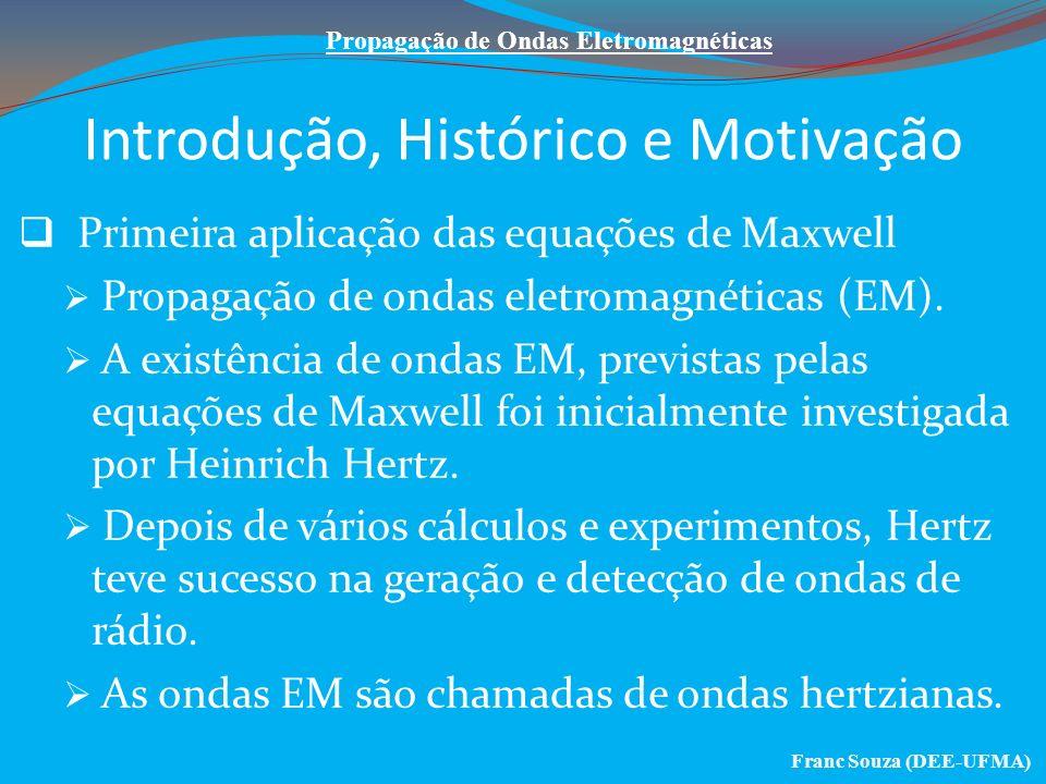Introdução, Histórico e Motivação Primeira aplicação das equações de Maxwell Propagação de ondas eletromagnéticas (EM). A existência de ondas EM, prev