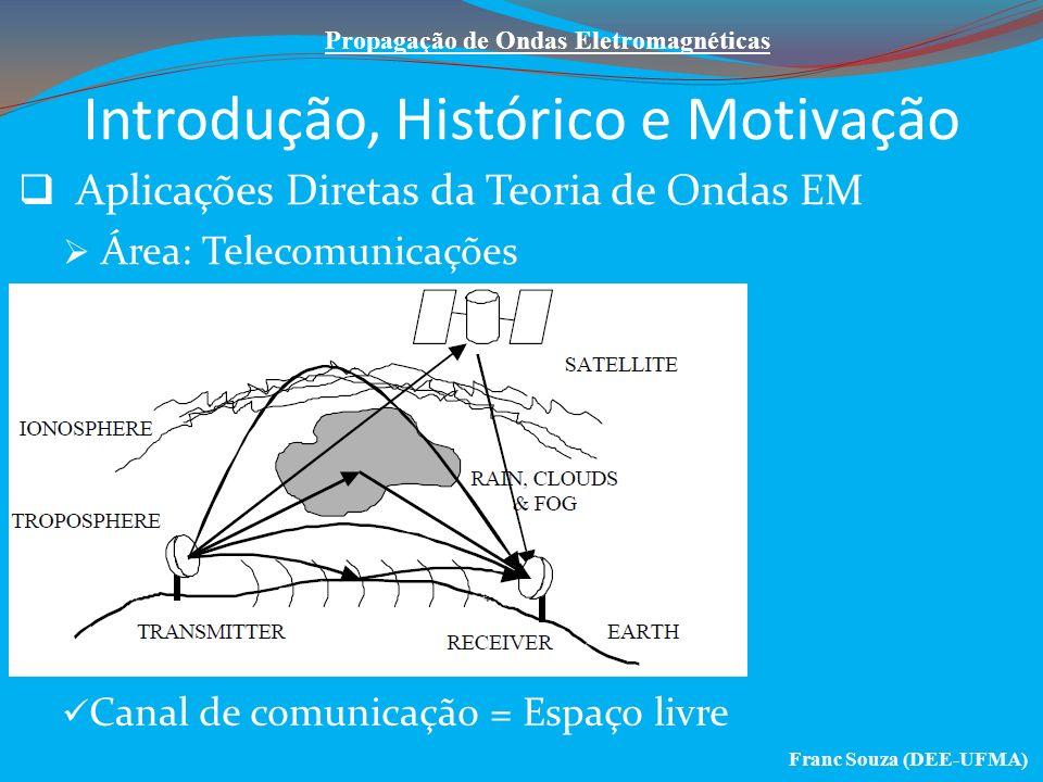Introdução, Histórico e Motivação Aplicações Diretas da Teoria de Ondas EM Área: Telecomunicações Franc Souza (DEE-UFMA) Propagação de Ondas Eletromag