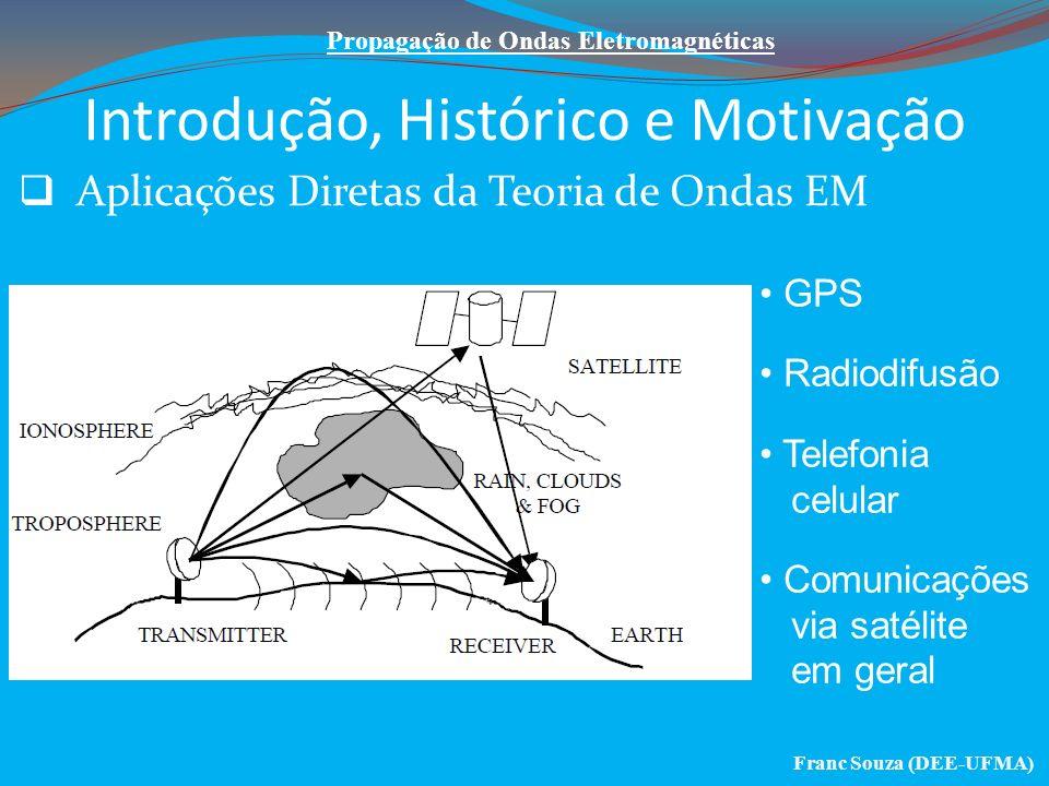 Introdução, Histórico e Motivação Aplicações Diretas da Teoria de Ondas EM Franc Souza (DEE-UFMA) Propagação de Ondas Eletromagnéticas GPS Radiodifusã
