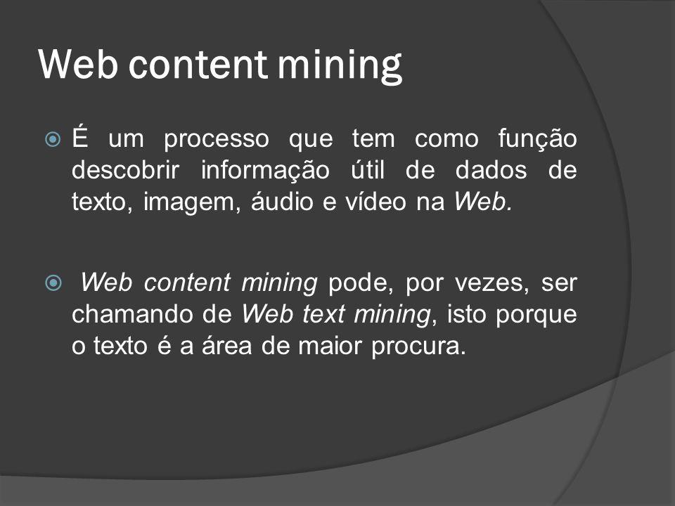 Web content mining É um processo que tem como função descobrir informação útil de dados de texto, imagem, áudio e vídeo na Web. Web content mining pod
